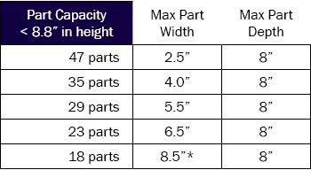 tall-part-capacity-table